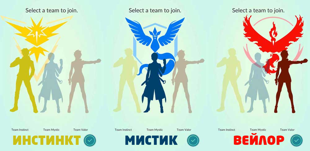 Команды в Pokemon GO