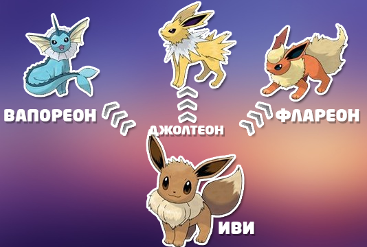 Эволюция EEVEE в Pokemon GO