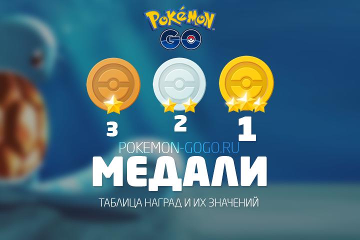 Медали и их описания в Pokemon GO