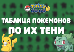 Таблица покемонов по теням в Pokemon GO
