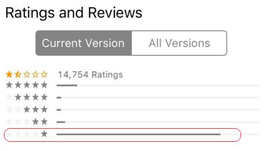 Рейтинг последней версии 1.1.1 игры Pokemon GO в AppStore