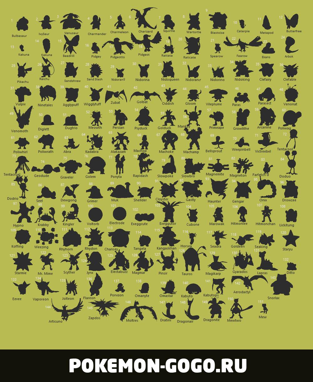 Таблица Теней всех покемонов из Pokemon GO