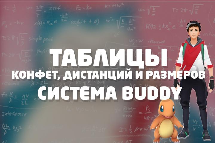 Таблица дистанций,конфет и размеров покемонов система Buddy Pokemon GO