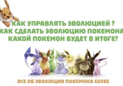 Эволюция EEVEE (ИВИ) в игре Pokemon GO