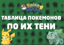 Таблица покемонов по теням в Pokemon GO